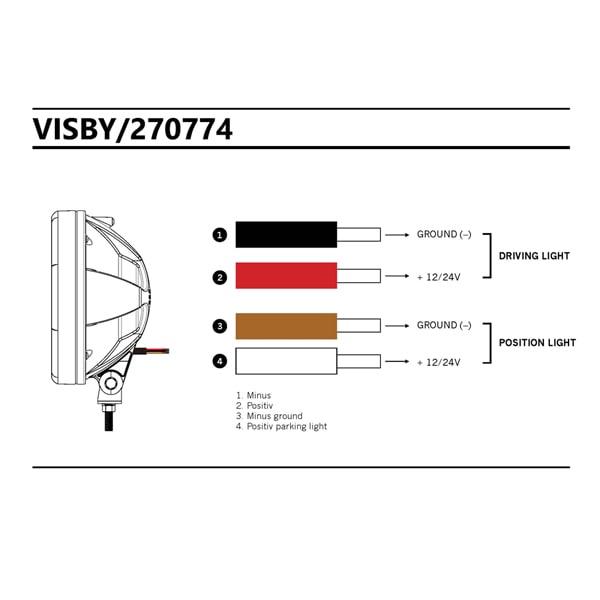 Ekstralyskit Visby Halogen med LED Angeleyes
